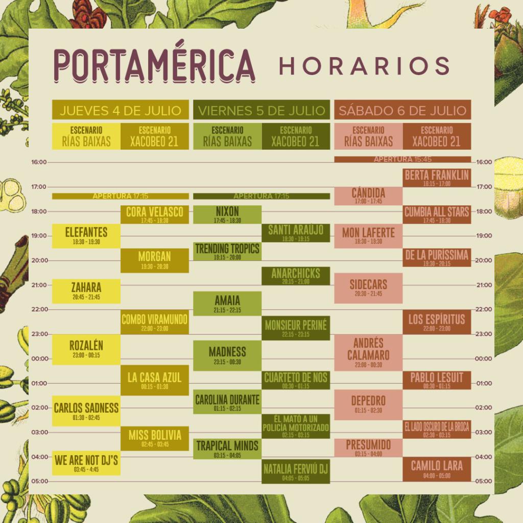 Portamérica 2019 (Galicia)
